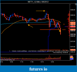 T For Trading-nifty_i-3-min-8_6_2012-3.png