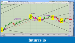 the easy edge for beginner traders-2012-08-06-tos_charts.png-1.png