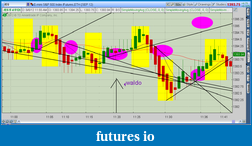 the easy edge for beginner traders-2012-08-06-tos_charts.png-2.png
