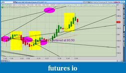 the easy edge for beginner traders-2012-08-06-tos_charts.png-3.png