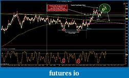 Crude Oil trading-cl-09-12-10-range-8_6_2012-possible-final-trade.jpg