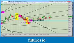 the easy edge for beginner traders-2012-08-06-tos_charts.png-4.png