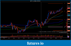 T For Trading-nifty_i-3-min-8_7_2012.png