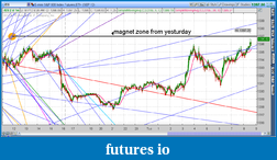 the easy edge for beginner traders-2012-08-07-tos_charts.png-4.png
