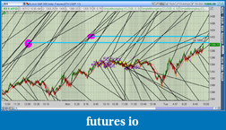 the easy edge for beginner traders-2012-08-07-tos_charts.png-6.png