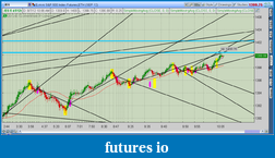 the easy edge for beginner traders-2012-08-07-tos_charts.png-7.png