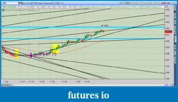 the easy edge for beginner traders-2012-08-07-tos_charts.png-2.png