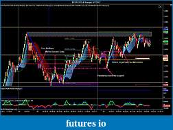 Four Brothers Set Up-eurusd-8-range-8_7_2012.jpg