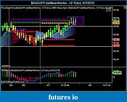 Four Brothers Set Up-audjpy-iwmeanrenko-12-ticks-8_7_2012.jpg