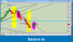 the easy edge for beginner traders-2012-08-07-tos_charts.png-5.png