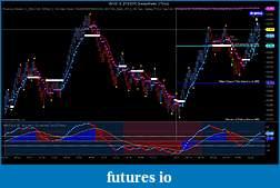 Beth's Journey to Make Her Millions-ym-03-10-2_19_2010-medianrenko-6-ticks-trending.jpg