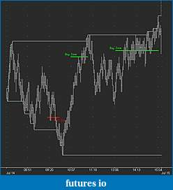 Short Scalp trade on momentum...-momo.jpg