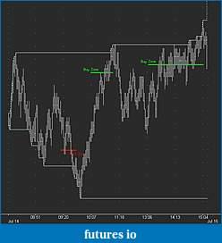 Short Scalp trade on momentum...-momo.jpg