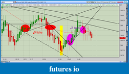 the easy edge for beginner traders-2012-08-07-tos_charts.png-10.png
