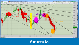 the easy edge for beginner traders-2012-08-07-tos_charts.png-11.png