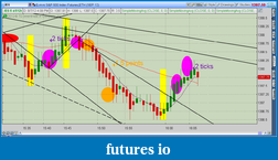 the easy edge for beginner traders-2012-08-07-tos_charts.png-1.png