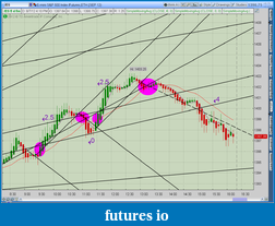 Click image for larger version  Name:2012-08-07-TOS_CHARTS.png-1.png Views:31 Size:112.1 KB ID:84007