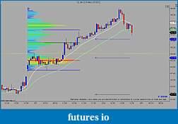 A CL Trading Journal-cl-09-12-5-min-8_7_2012.jpg