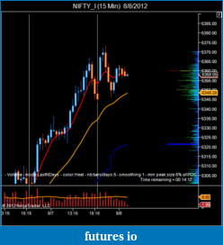 T For Trading-nifty_i-15-min-8_8_2012-2.png