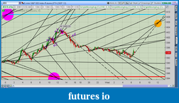 Click image for larger version  Name:2012-08-08-TOS_CHARTS.png-2.png Views:30 Size:115.1 KB ID:84063
