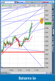 Click image for larger version  Name:2012-08-08-TOS_CHARTS.png-4.png Views:35 Size:52.1 KB ID:84110
