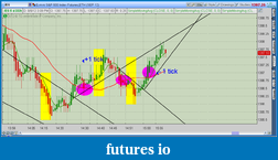 Click image for larger version  Name:2012-08-08-TOS_CHARTS.png-3.png Views:19 Size:69.5 KB ID:84163