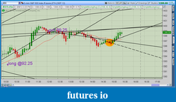 the easy edge for beginner traders-2012-08-08-tos_charts.png-4.png