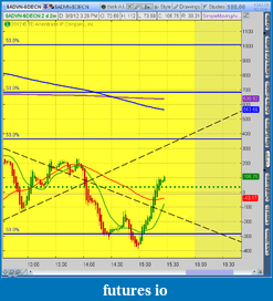 the easy edge for beginner traders-2012-08-08-tos_charts.png-5.png