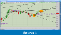 the easy edge for beginner traders-2012-08-08-tos_charts.png-2.png
