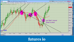 the easy edge for beginner traders-2012-08-08-tos_charts.png-3.png