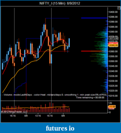 T For Trading-nifty_i-15-min-8_9_2012.png