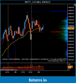 T For Trading-nifty_i-15-min-8_9_2012-2.png