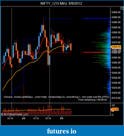 T For Trading-nifty_i-15-min-8_9_2012-3.png