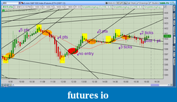 the easy edge for beginner traders-2012-08-09-tos_charts.png-5.png