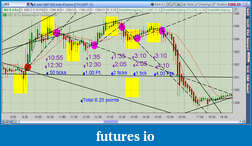 the easy edge for beginner traders-2012-08-09-tos_charts.png-1.png