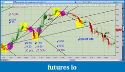 the easy edge for beginner traders-2012-08-09-tos_charts.png-2.png