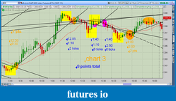 the easy edge for beginner traders-2012-08-09-tos_charts.png-3.png