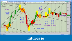 the easy edge for beginner traders-2012-08-09-tos_charts.png-4.png