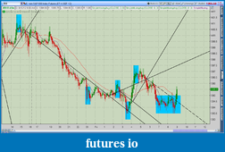 the easy edge for beginner traders-2012-08-10-tos_charts.png-7.png