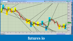 the easy edge for beginner traders-2012-08-10-tos_charts.png-8.png