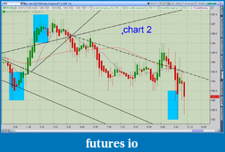 the easy edge for beginner traders-2012-08-10-tos_charts.png-1.png