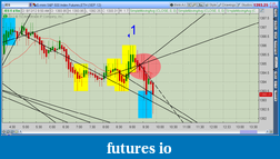 the easy edge for beginner traders-2012-08-10-tos_charts.png-2.png