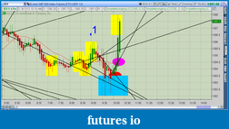 the easy edge for beginner traders-2012-08-10-tos_charts.png-3.png