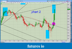 the easy edge for beginner traders-2012-08-10-tos_charts.png-4.png