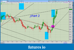 the easy edge for beginner traders-2012-08-10-tos_charts.png-6.png