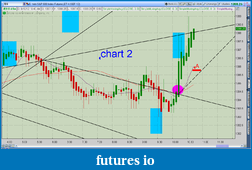 the easy edge for beginner traders-2012-08-10-tos_charts.png-5.png
