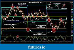 Crude Oil trading-cl-09-12-21-range-10_08_2012.jpg
