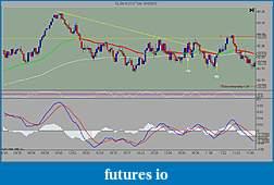 A CL Trading Journal-cl-09-12-150-tick-8_10_2012.jpg