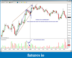 Trading PA Practice - trading the right edge-a1ex.png