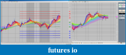 Short Scalp trade on momentum...-price-action.png